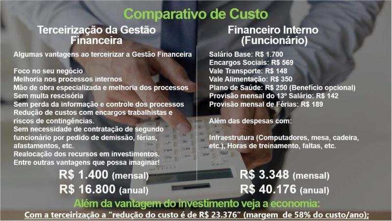 comparativo de custo da gestão financeira